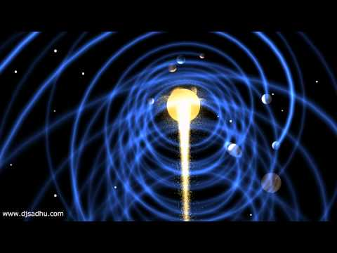The helical model - our solar system is a vortex