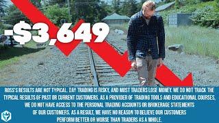 Time To Walk Away -$3,649 | Ross' Trade Recap