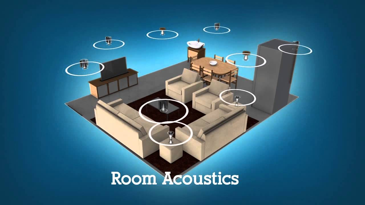 Violet 3D - World\'s 1st Completely Wireless Surround Sound System ...