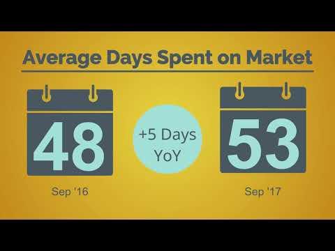 Austin-area September 2017 Market Report