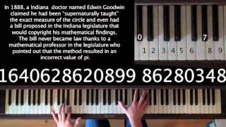 Как звучит число гармонии π