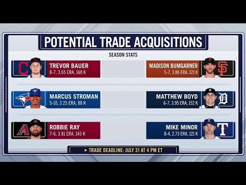 yankees-have-options-when-it-comes-to-acquiring-pitching