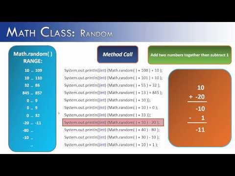 Math Class Part 3: Random Method (Java)