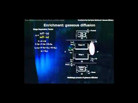 The Front End of the Fuel Cycle:Enrichment-Gaseous Diffusion