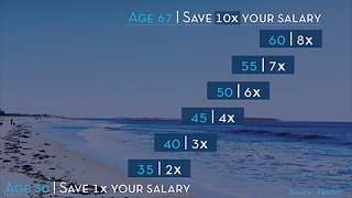 Saving for Retirement According to Your Age