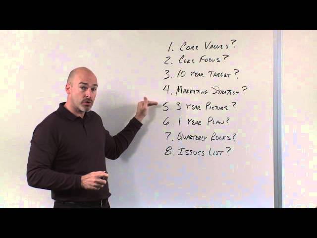 Align Your Company Vision - 8 Questions for Your Leadership Team