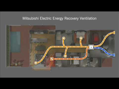 Lossnay Energy Recovery Home Ventilation