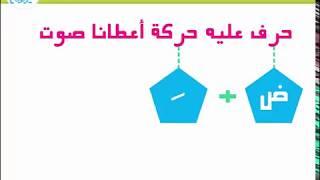 Elyamama Kids Youtube Arabic Lessons Learning Arabic Arabic Phrases