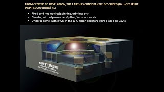 The Genesis Revelation - How the Bible absolutely describes an enclosed world cosmology