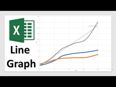 How To Make A Line Graph In Excel - From Simple To Scientific