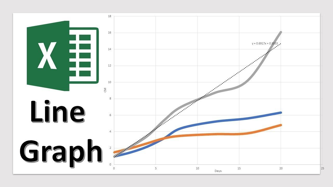 how to make a line graph in excel from simple to scientific [ 1280 x 720 Pixel ]
