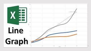 Wie man ein Liniendiagramm in Excel - Von Einfachen bis zu Wissenschaftlichen