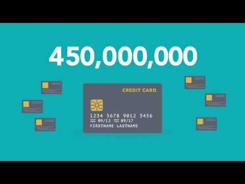 What is EMV? - TSYS Merchant Solutions