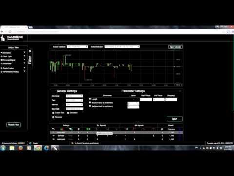 Haasbot's Indicator Scanner