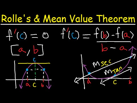 Rolle's Theorem Explained and Mean Value Theorem For Derivatives ...