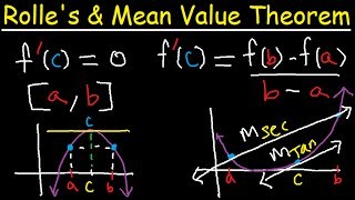 Rolle's Theorem Explained and Mean Value Theorem For Derivatives - Examples - Calculus