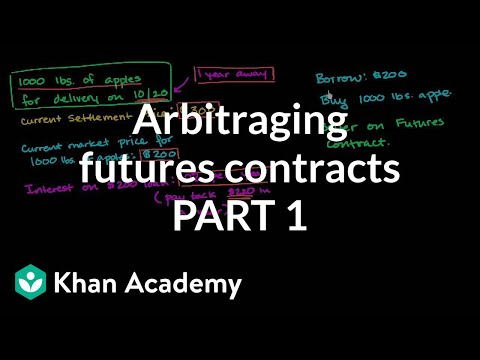 Arbitraging futures contract | Finance & Capital Markets | Khan Academy