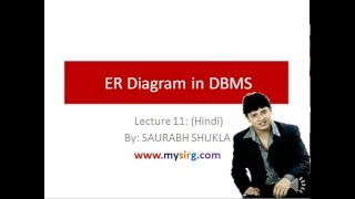 Lecture 11 ER Diagram in DBMS Hindi