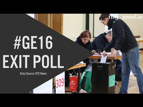 'A political earthquake': Exit poll results from the 2016 General Election