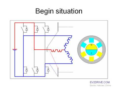 Ziemlich 3 Phasen Motor Zeitgenössisch - Die Besten Elektrischen ...