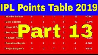IPL Points Table 2019 - Indian Premier League (Part 13 (19/04/2019)