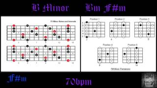 acoustic guitar backing track in bm improvise perfect guitar solos over chord changes 70bpm