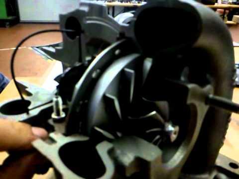 Funktionsweise Vtg Turbolader Turbo Mit Leitschaufeln