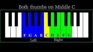 Easy Piano Tutorial: Yankee Doodle