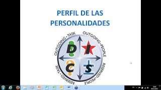 Perfil de Personalidades Disc:  D &  I (Parte 1)