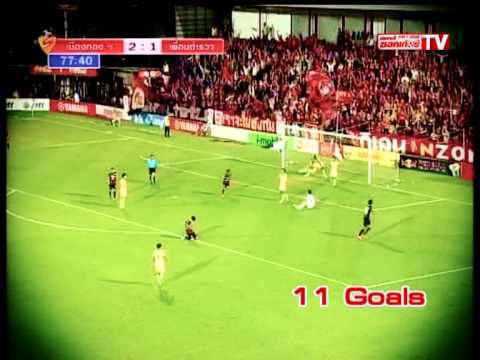 All 24 Goals in Thai Premier League 2012 of Teerasil Dangda