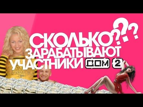Песня Дом 2 - Гимн участников реалити-шоу в mp3 320kbps