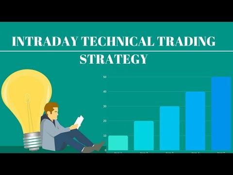 simple intraday technical Trading Strategy :-Opening Support & Resistance Break Out