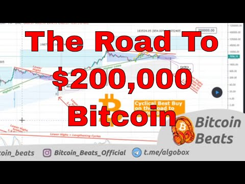 The LONG LONG GAME. Bitcoin Analysis 2020! Short, Mid \u0026 Long Term Strategies! - Bitcoin Beats