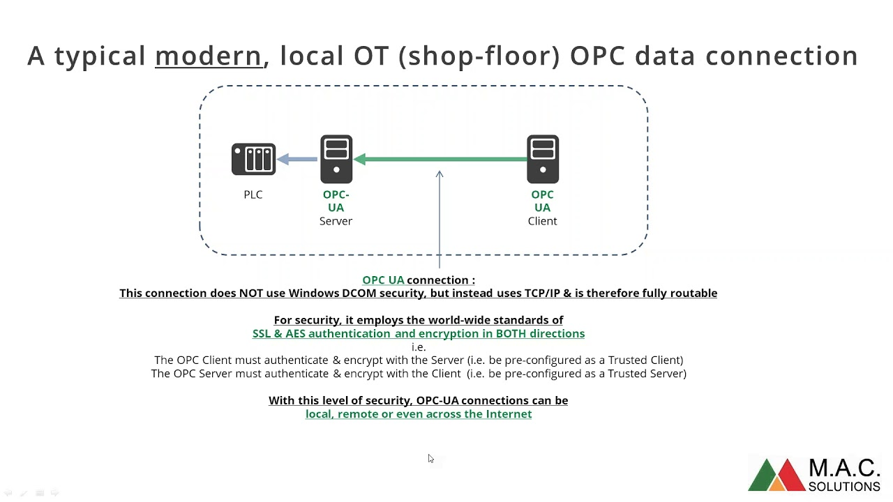 OPC-DA, OPC-UA, DCOM issues & network security : Kepware OPC Server :  Cogent DataHub