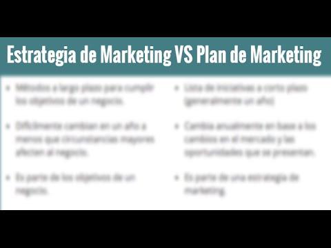 ¿Qué es Marketing? | Diferencias entre Marketing Estratégico y Marketing Operativo de YouTube · Alta definición · Duración:  3 minutos 51 segundos  · Más de 6.000 vistas · cargado el 17.05.2016 · cargado por RMG | Consultoría de Marketing, Comunicación y Ventas