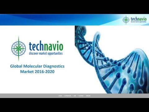 Global Molecular Diagnostics Market 2016-2020