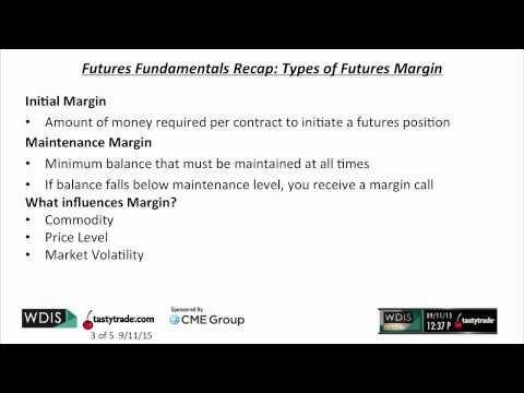 What is a Futures Contract? | Where Do I Start?: Futures