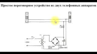 видео Абонентская линия проводной связи