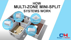 Cooper&Hunter Ductless Mini Split Multi Zone AC System