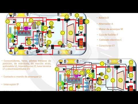 INTRODUCCIÓN A LA TECNOLOGÍA DEL AUTOMÓVIL - Módulo 13 (12/16)