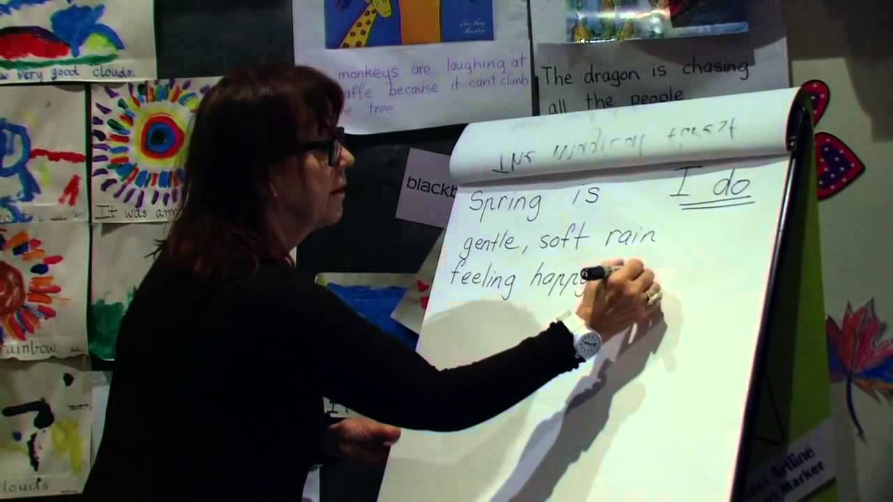 Modelled Writing By Victoria Carlton Write Aloud Think