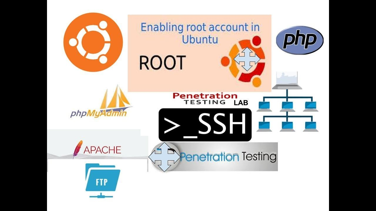 Penetration testing lab setup using Ubuntu18 04 apache php mysql ftp ssh  nmap and phpmyadmin