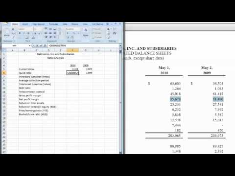 Financial Ratio Analysis Part I  Youtube