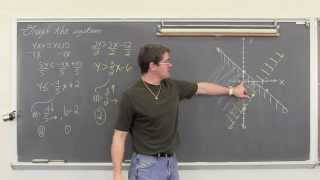 Graphing System of Linear Inequalities