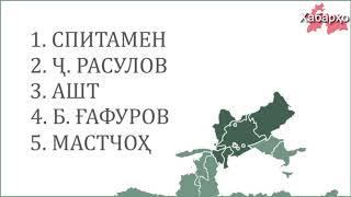 Ҳукумати Тоҷикистон аз исломишавии аҳолӣ безобита мебошад