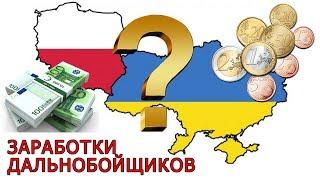 Что можно купить в Украине на 1 тысячу рублей или 500 гривен Цены на продукты февраль 2018года