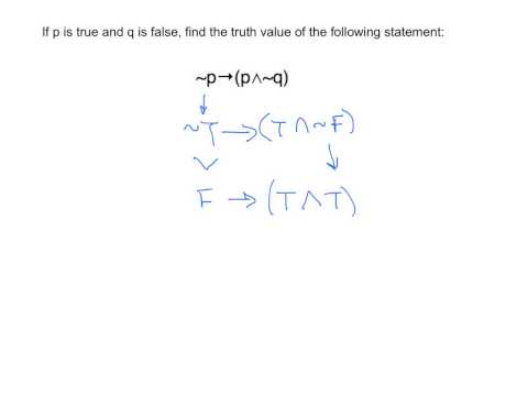 Finding the Truth Value of a Statement  example 3