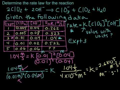Calculating the Rate Constant Using Initial Rates Data- Example (Pt 2of 3)