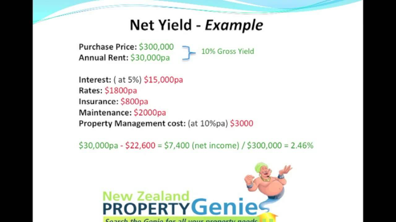 Calculate Net Yield Investment Property