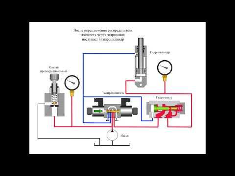 Гидрозамок - управляемый обратный клапан